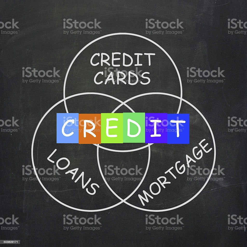 Financial Words Include Credit Mortgage Banking and Loans vector art illustration