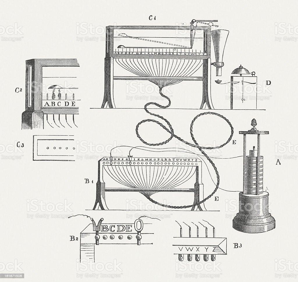 First telegraph vector art illustration