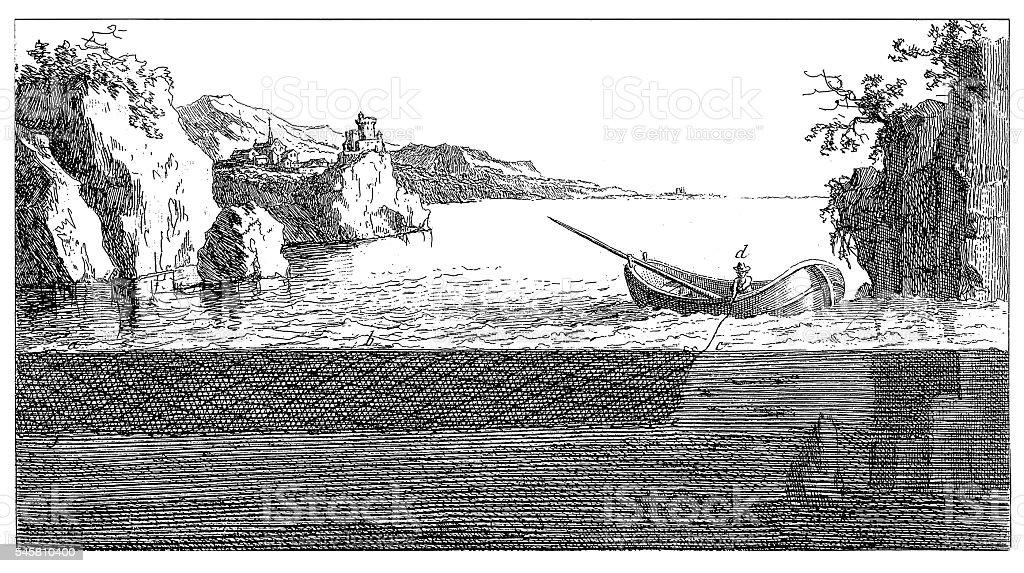 Fishing of mackerel (antique engraving) vector art illustration