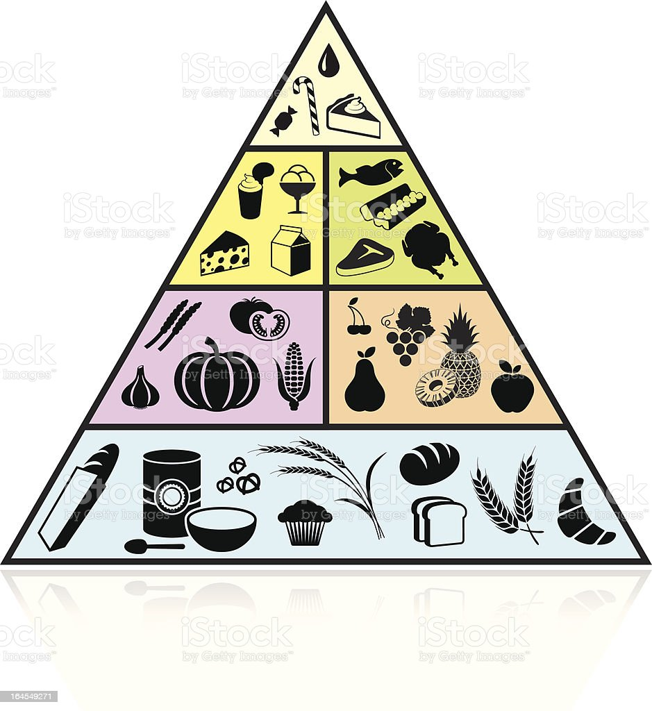 Food Pyramid and diet royalty-free stock vector art