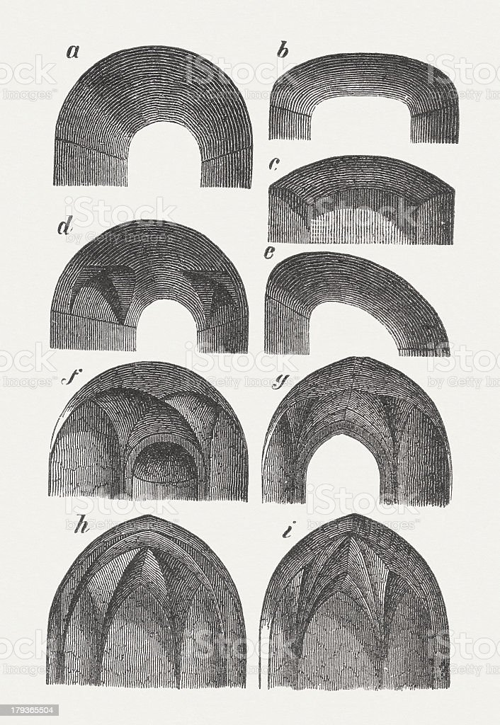 Forms of vaults: a-e) barrel vaults, f-i) cross vaults, 1876 vector art illustration