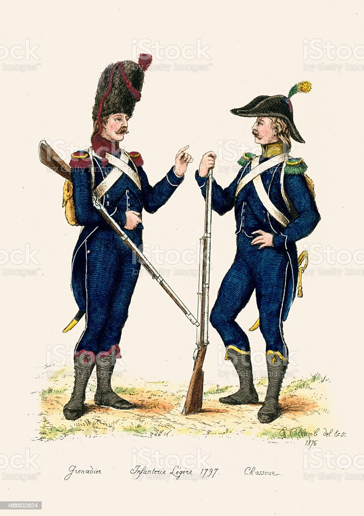 French Army - Grenadier and Chasseur of the Light Infantry vector art illustration