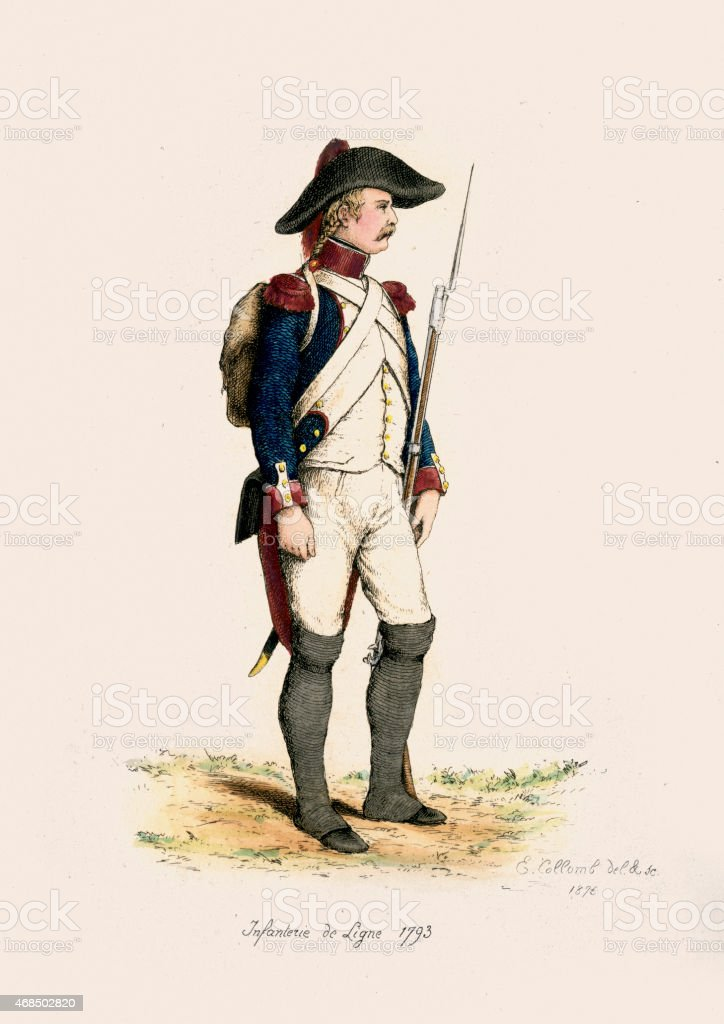 French Army - Infantry of the Line 1793 vector art illustration