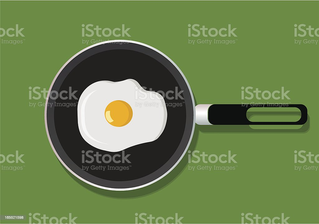 fried eggs royalty-free stock vector art