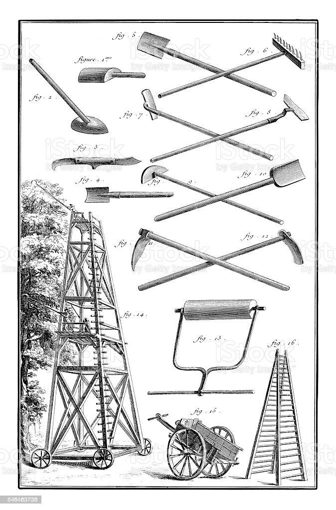 Gardening tools (antique engraving) vector art illustration