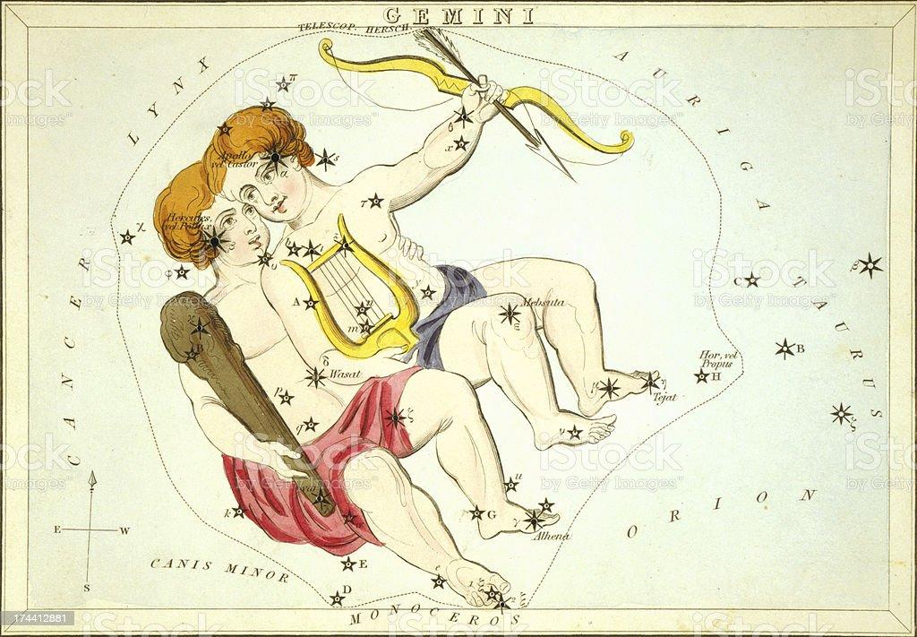 Gemini, Third Astrological Sign of the Zodiac vector art illustration
