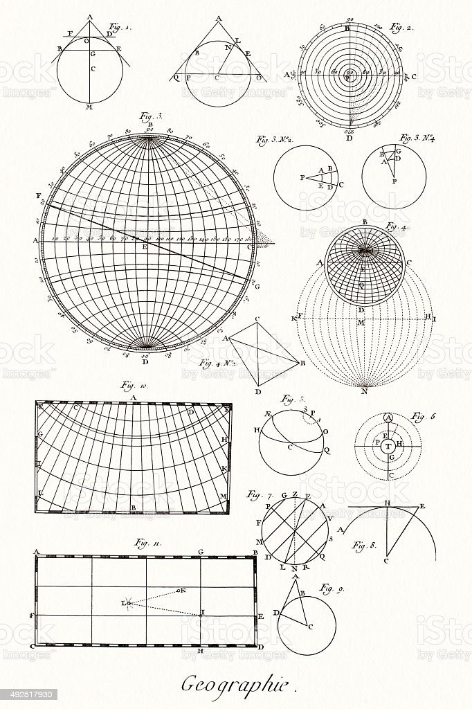 Geography and Math, 18 Century Diderot Encyclopedia vector art illustration