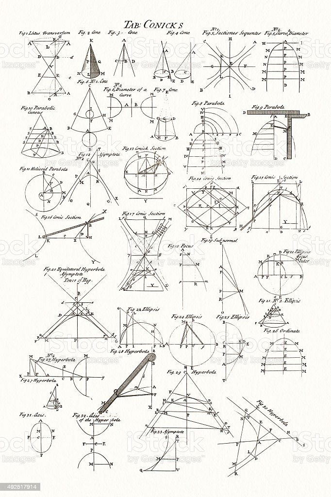 Geometry and Math, 18 Century Diderot Encyclopedia vector art illustration