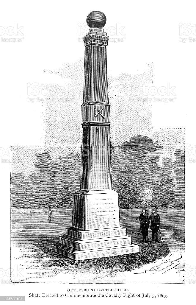 Gettysburg battlefield monument vector art illustration