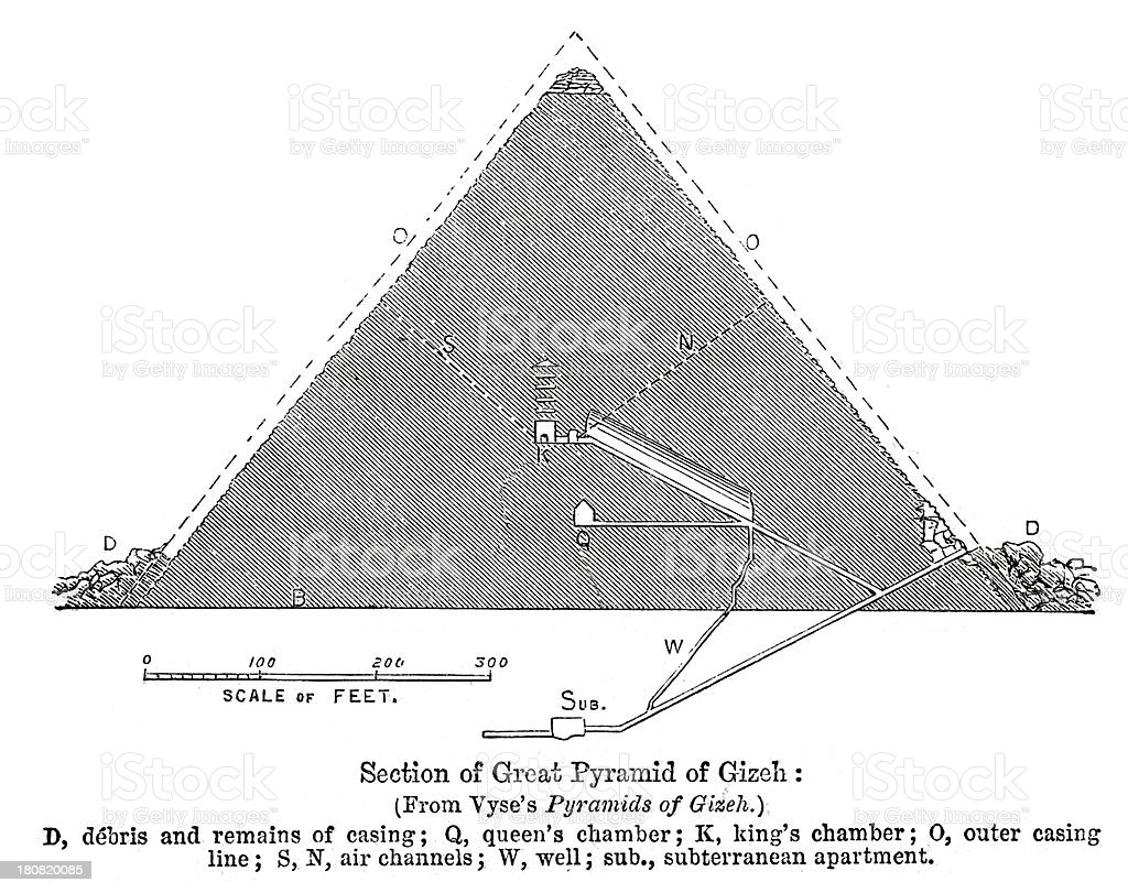 Great Pyramid of Gizah royalty-free stock vector art
