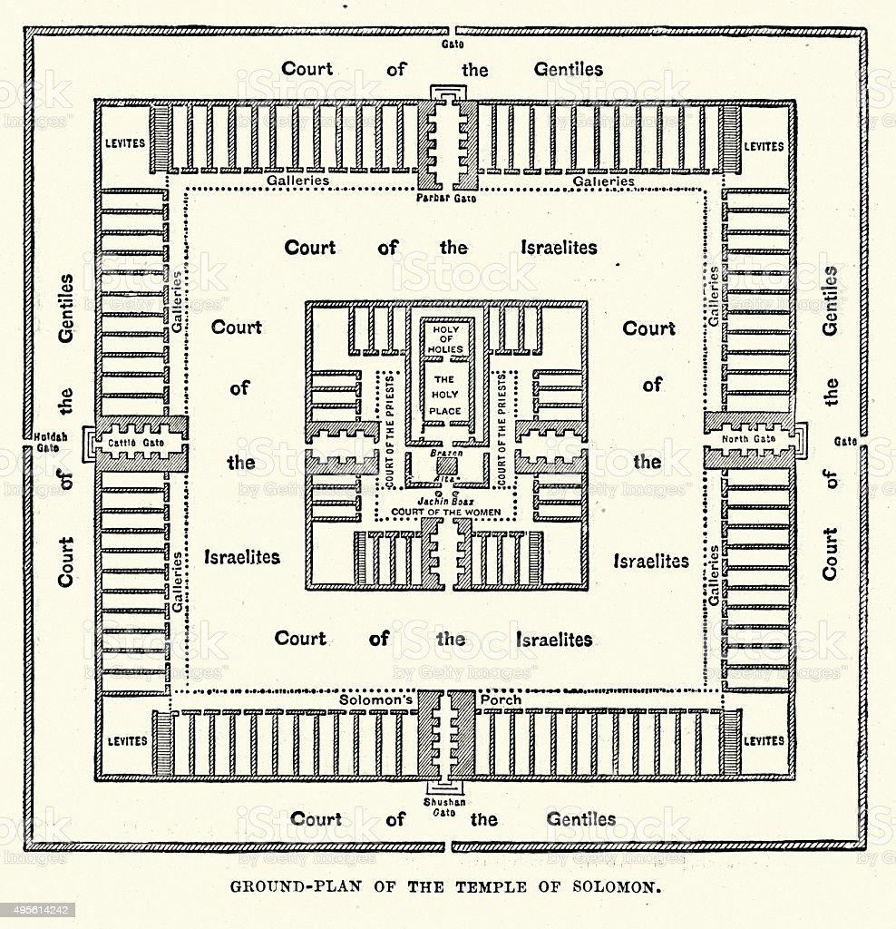ground plan of the temple of solomon stock vector art 495614242 ground plan of the temple of solomon royalty free stock vector art