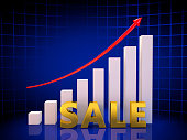Growth Sale Chart