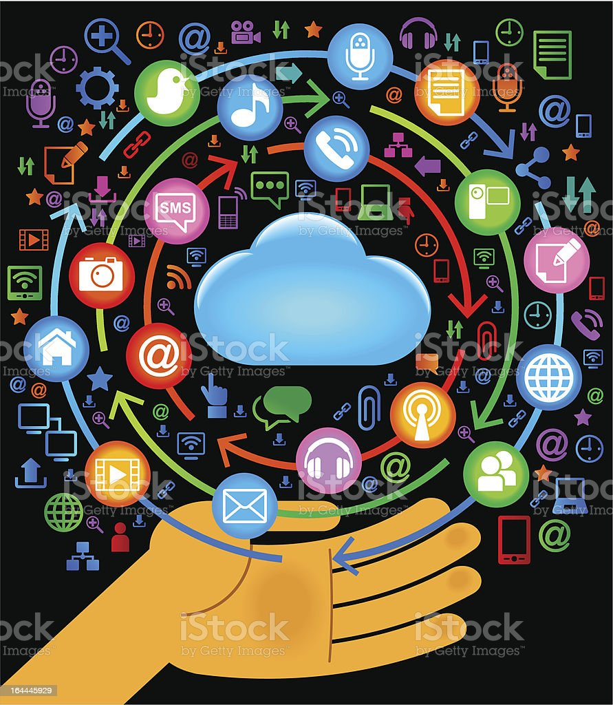 hand icons Communication royalty-free stock vector art