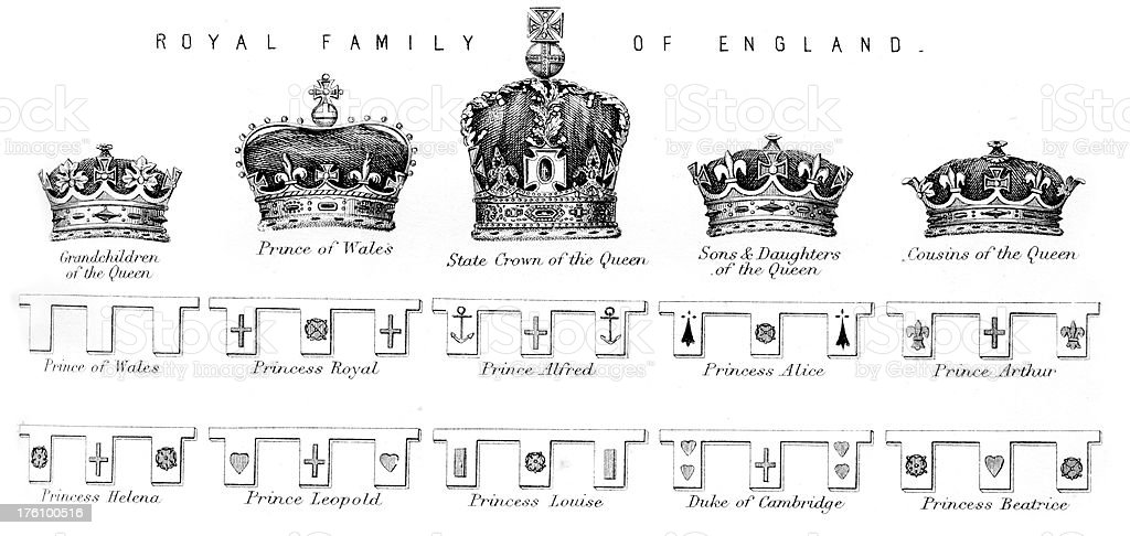 Heraldry Crowns of England royalty-free stock vector art