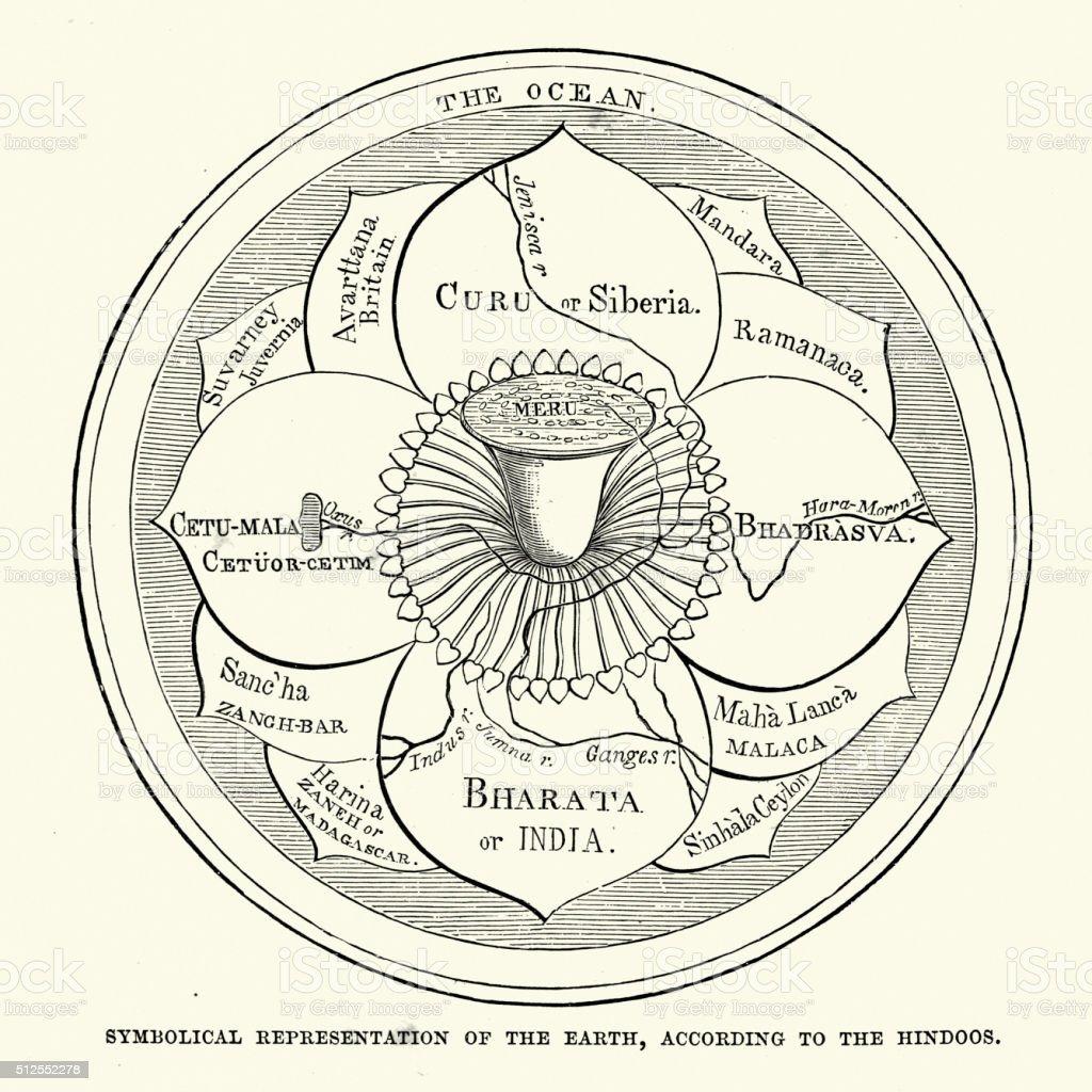 Hindu representation of the earth vector art illustration
