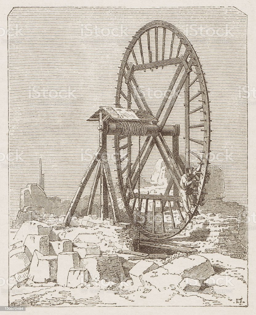Historical scoop wheel (impeller) to draw water, published in 1877 vector art illustration