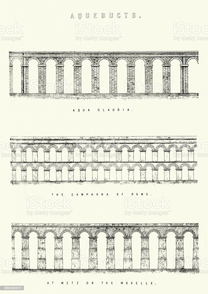 History of Architecture - Aqueducts vector art illustration