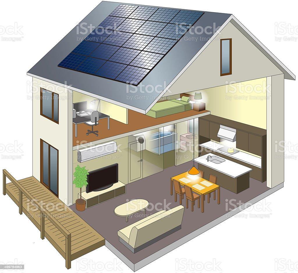 Home solar power (Japanese style) vector art illustration