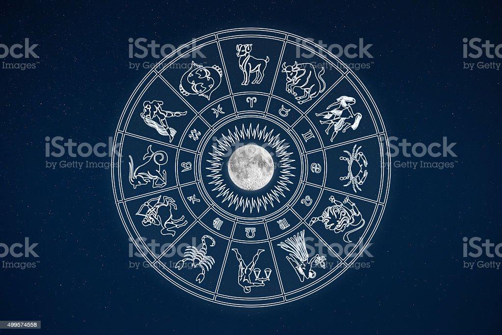 Horoscope wheel of zodiac signs in dark sky vector art illustration