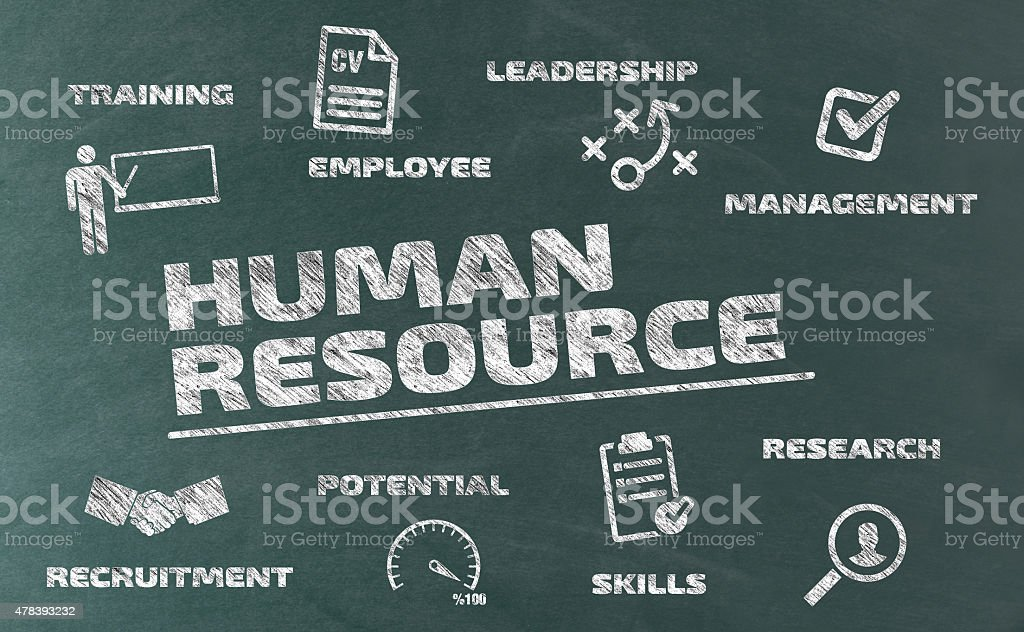 Human Resource Concept on Blackboard vector art illustration
