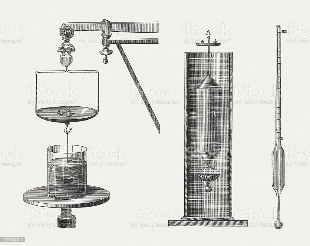 Hydrometers, wood engravings, published in 1880 vector art illustration