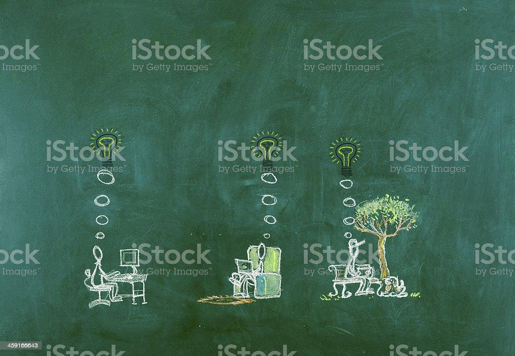 Ideas royalty-free stock vector art