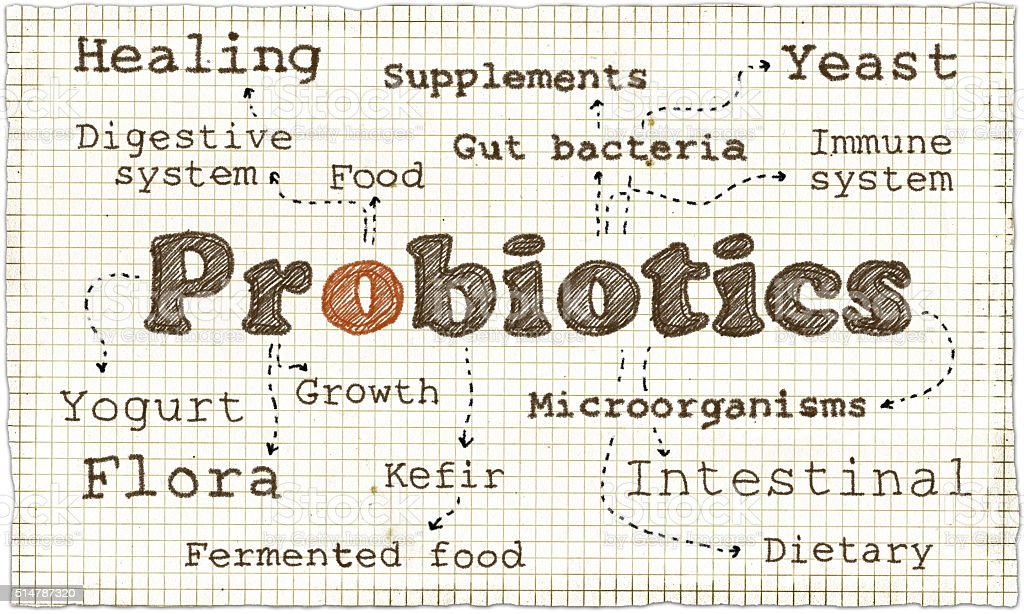 Illustration about Probiotics vector art illustration