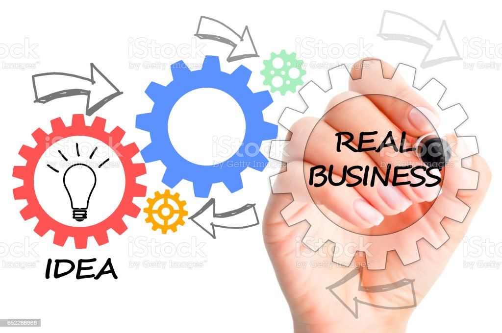 Illustration of the process between having an idea and convert it into real business with spinning gears vector art illustration