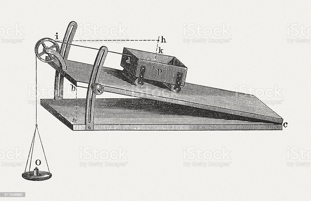Inclined plane, wood engraving, published in 1880 vector art illustration
