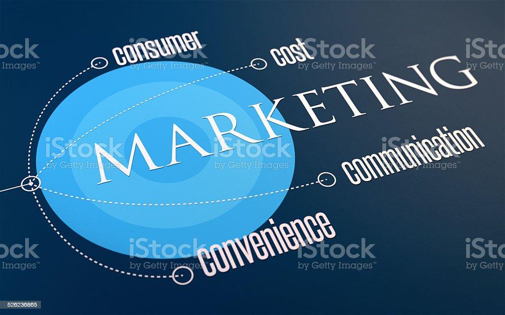 Infográfico: Marketing Quatro Cs na Azul vetor e ilustração royalty-free royalty-free
