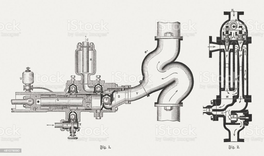 Injector feed pumps, published in 1881 vector art illustration