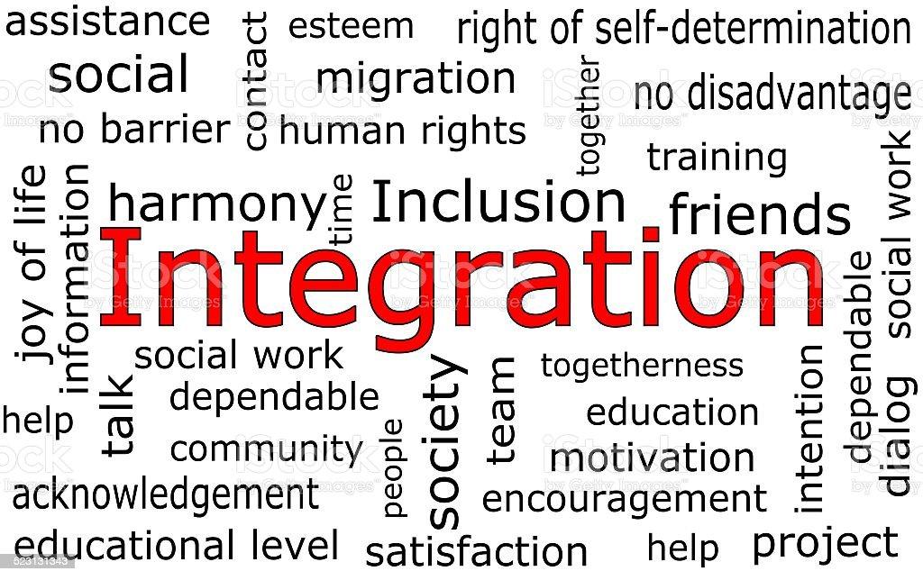 Integration - wordcloud vector art illustration