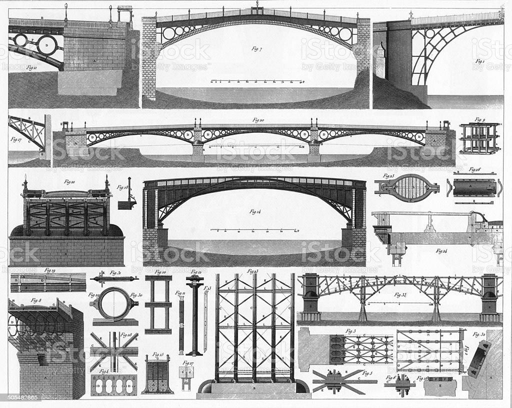Iron Bridge Construction vector art illustration