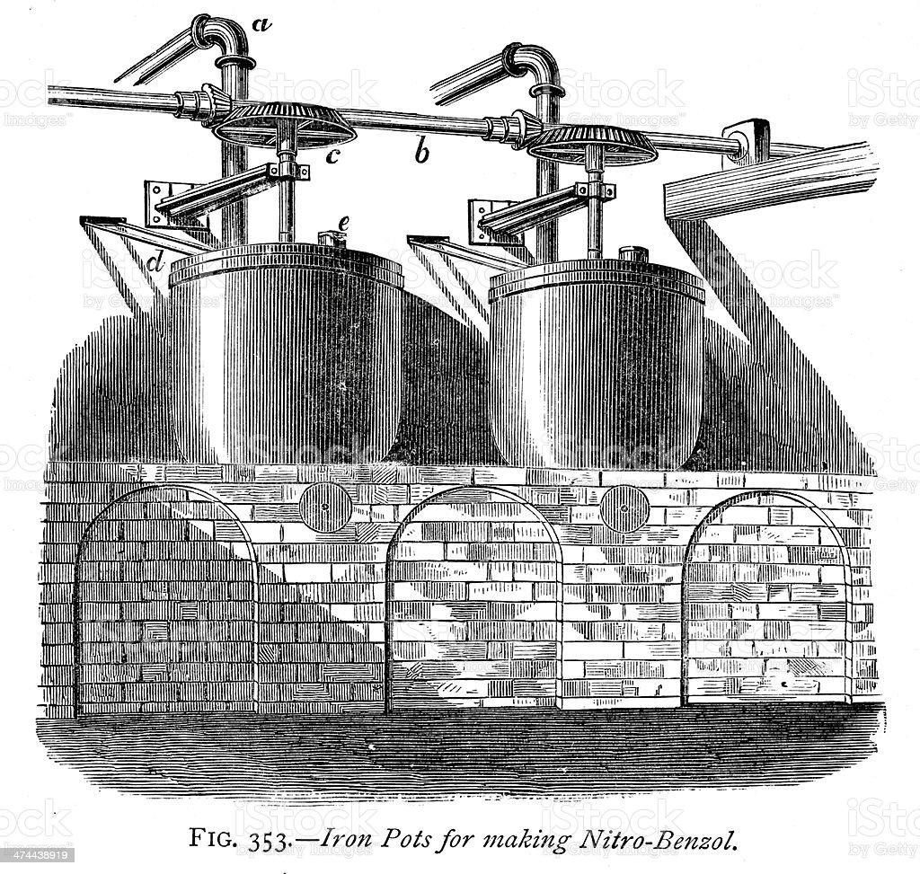 Iron Pots for making Nitro Benzol royalty-free stock vector art