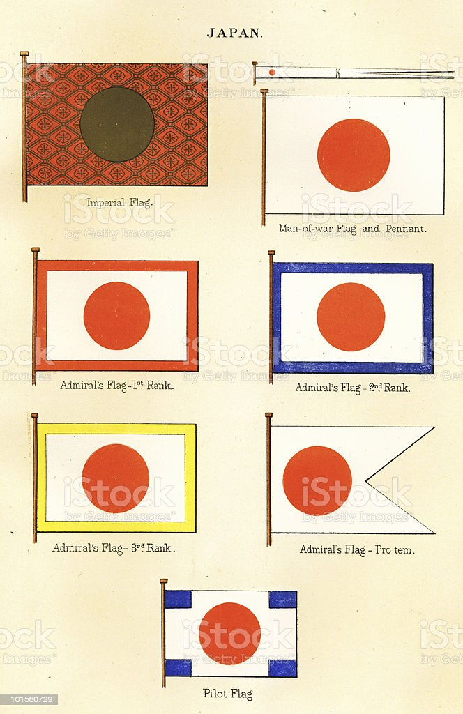 Japanese Maritime Flags, circa 1876 royalty-free stock vector art