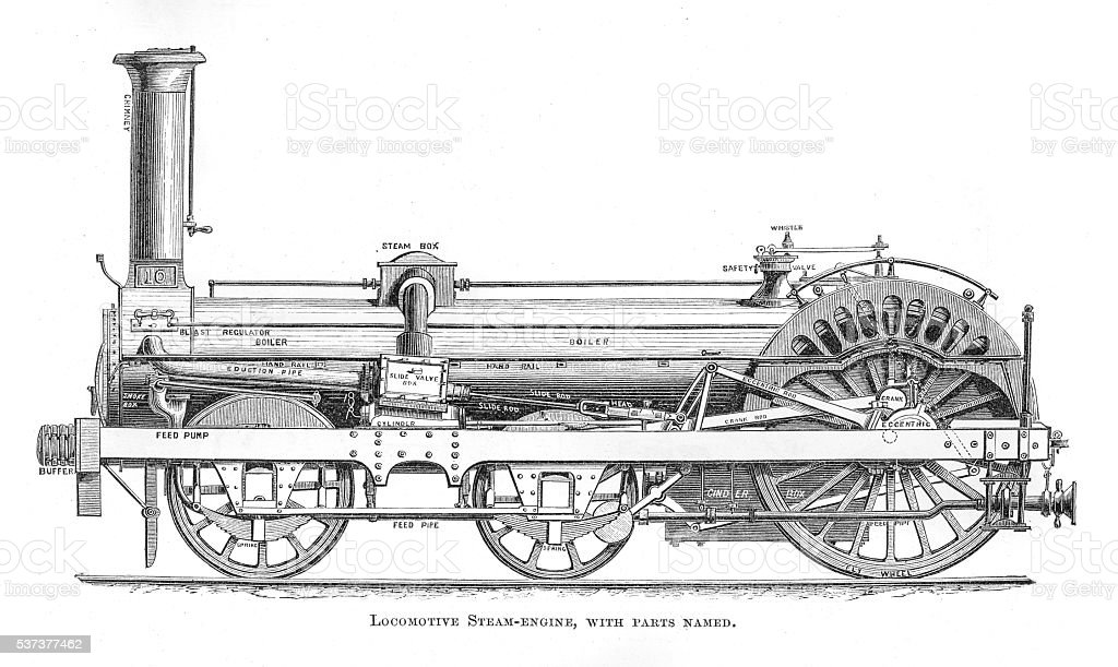 Locomotive steam engine engraving 1875 vector art illustration