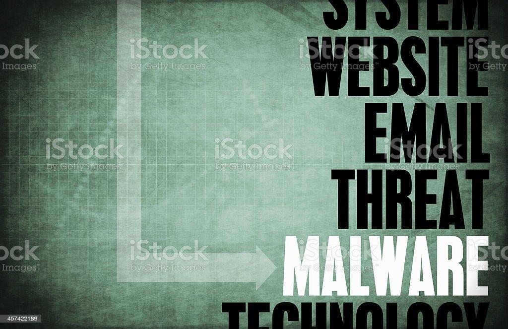 Malware vector art illustration