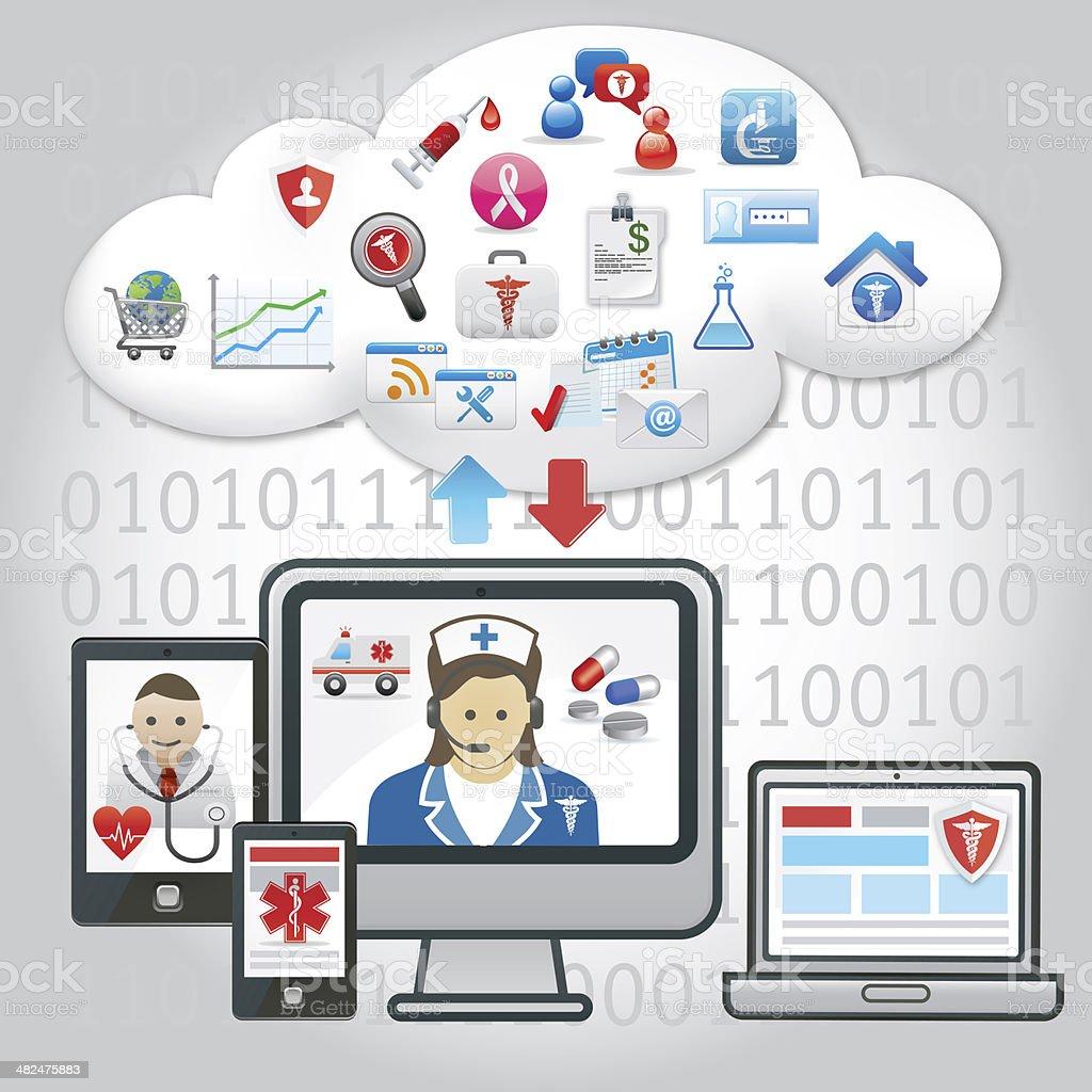 medical cloud computing vector art illustration