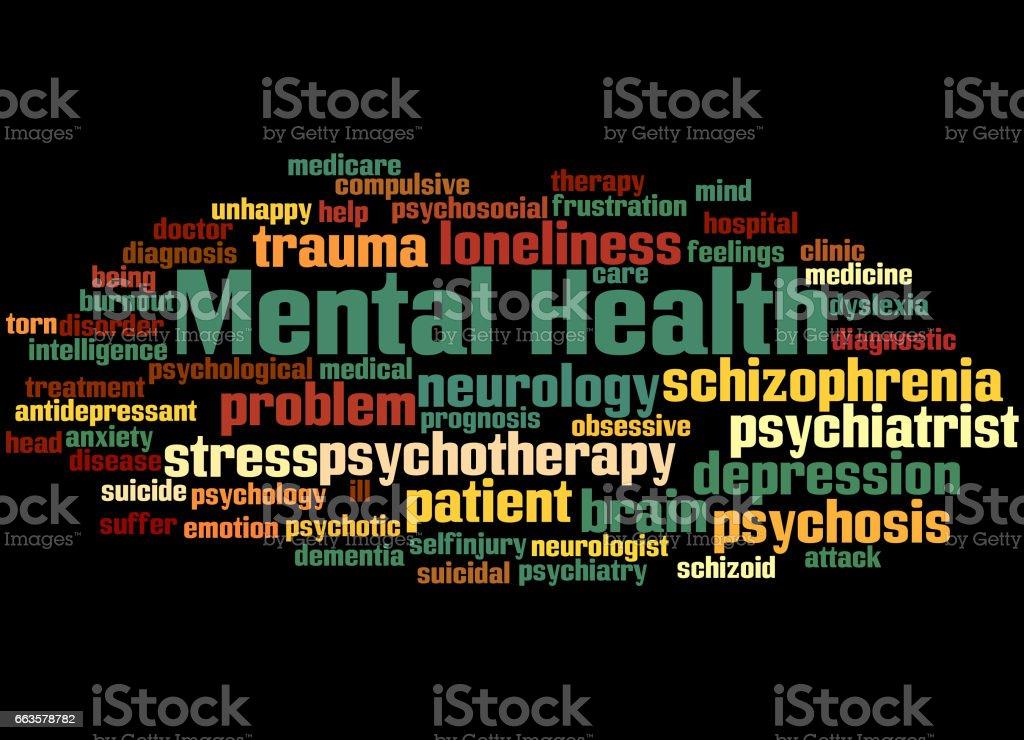Mental health, word cloud concept 5 vector art illustration