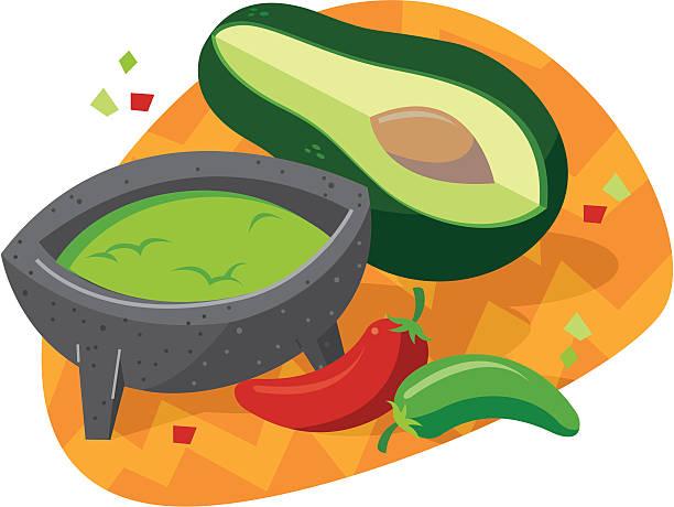 foto Avocado Hummus Bowl
