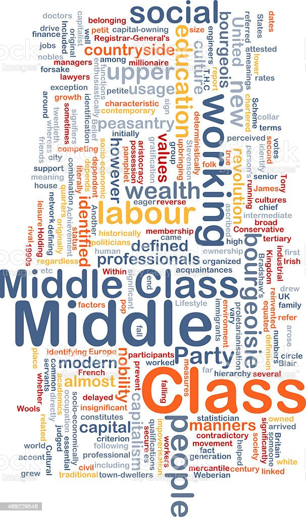 Middle class  background wordcloud concept illustration vector art illustration
