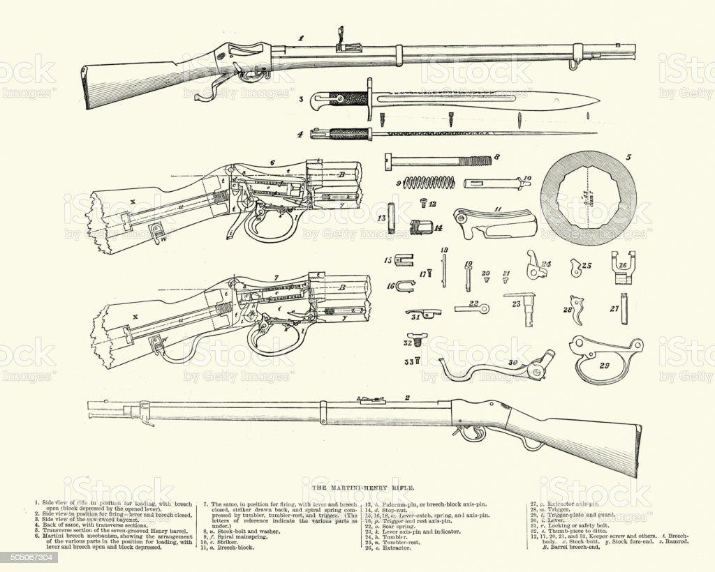 "Military History - Martini €""Henry Rifle, 1871 vector art illustration"