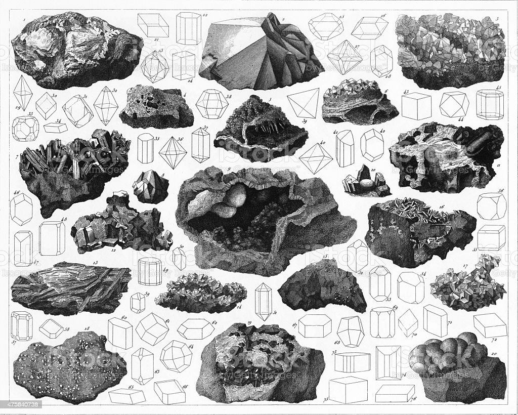 Minerals and Their Crystalline Forms Engraving vector art illustration