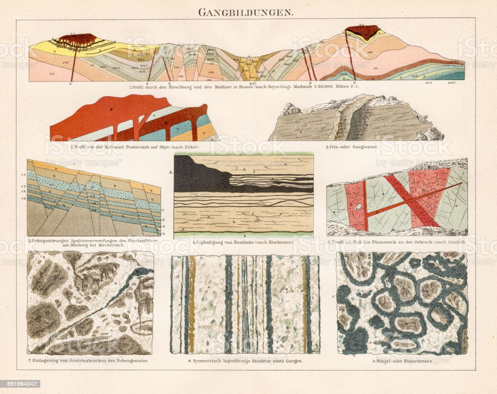 Mining Geological profiles lithograph 1895 vector art illustration
