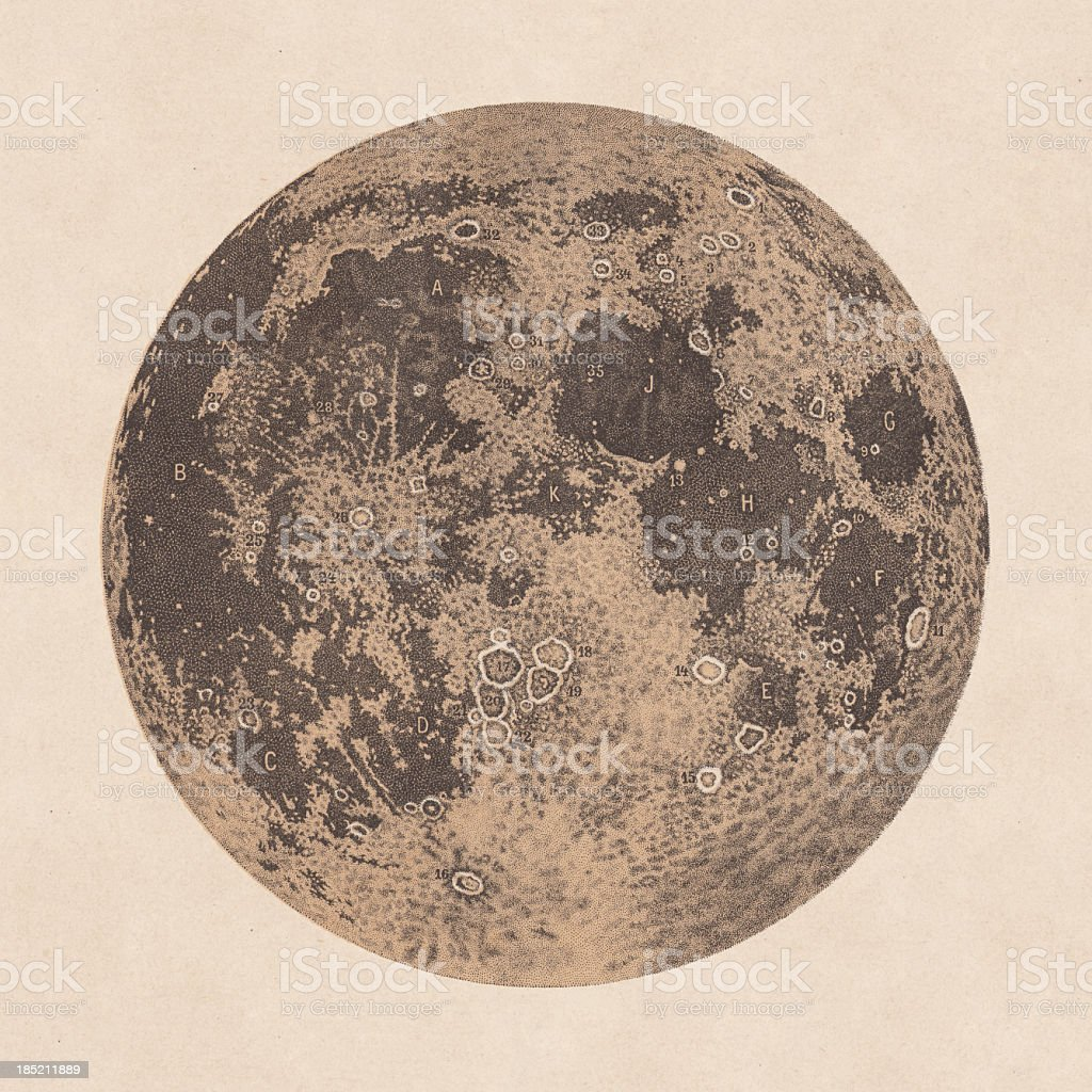 Moon, declarations of craters and mountains, 1881 vector art illustration