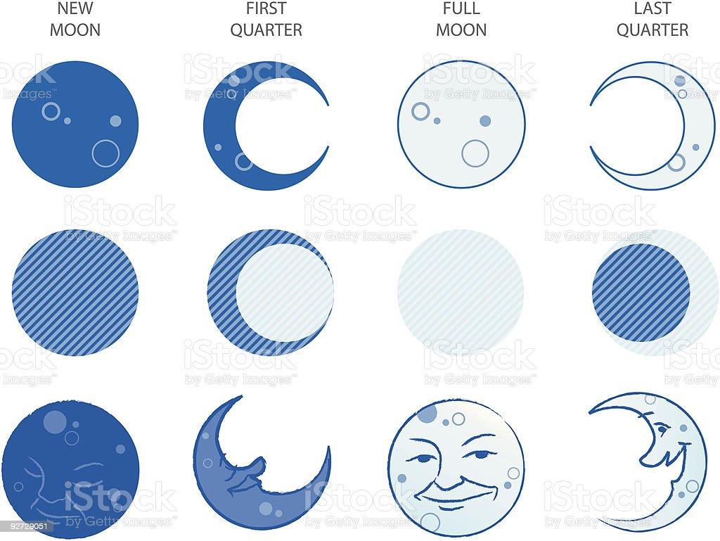 moon phases vector art illustration