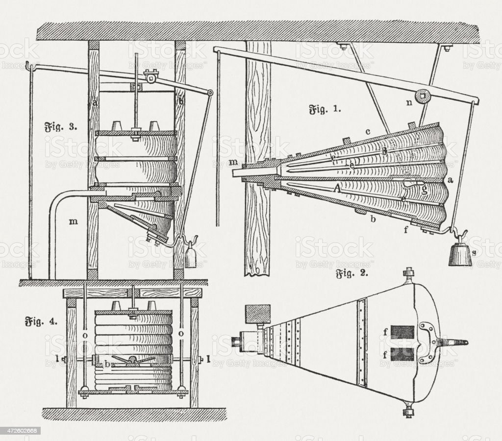Movable and fixed bellows, wood engravings, published in 1874 vector art illustration