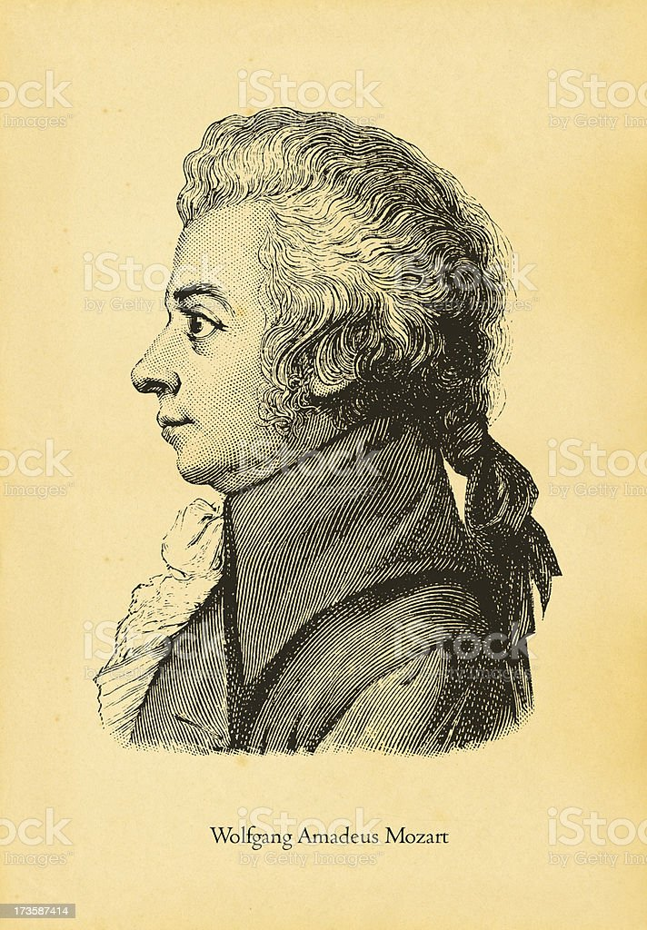 Mozart   Antique Portrait Gallery vector art illustration