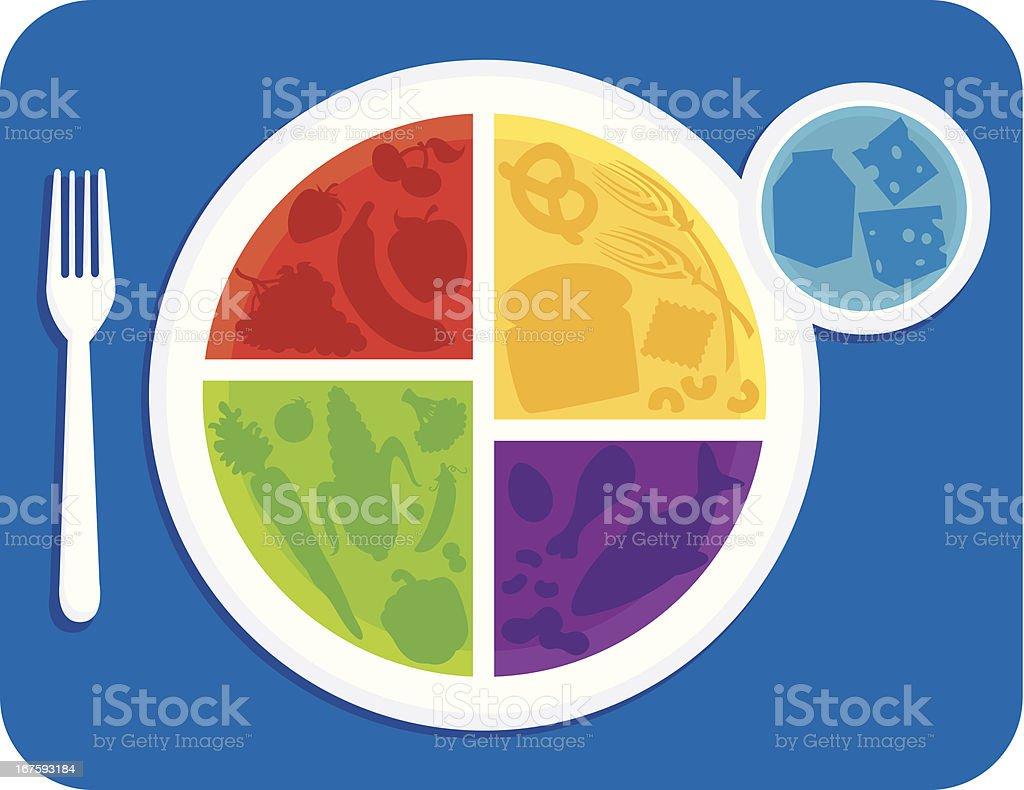 My Plate Food Icon Pyramid vector art illustration