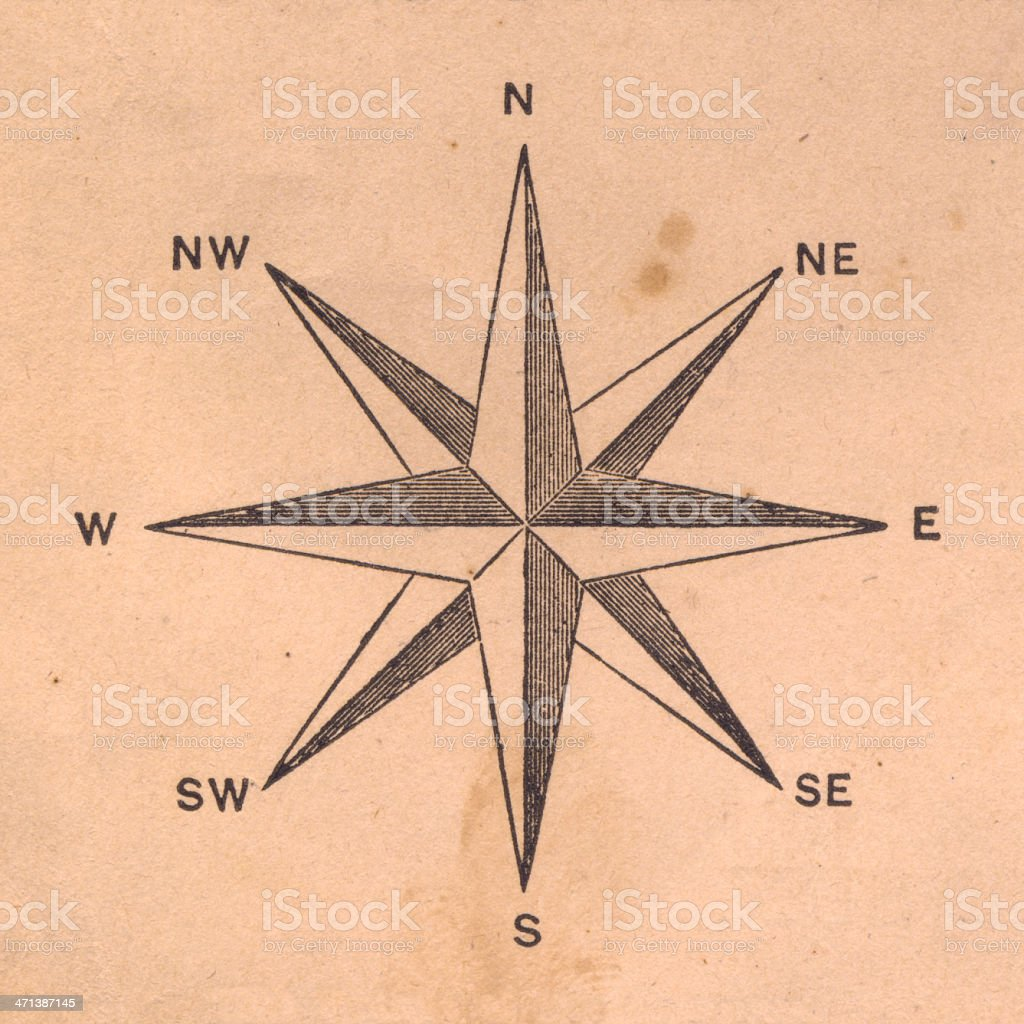 Old Black and White Illustration of Compass Rose, From 1800's royalty-free stock vector art